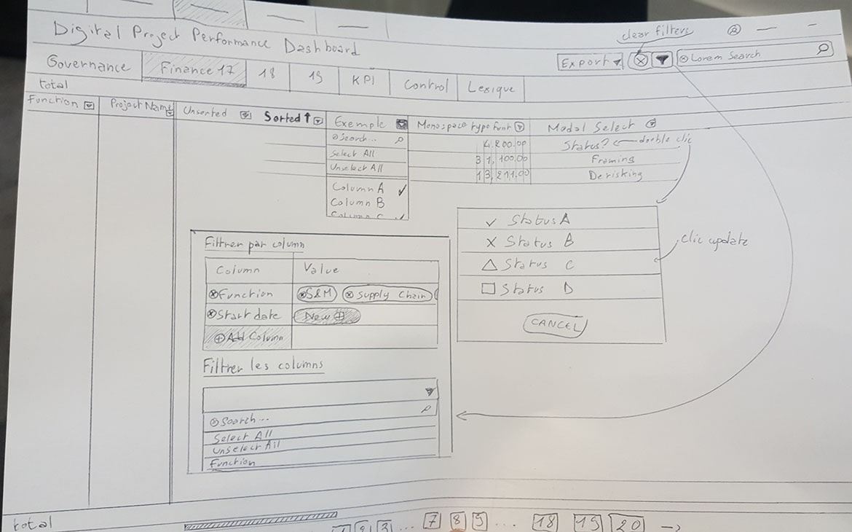Digital-Performance-Dashboard-UX-wireframe