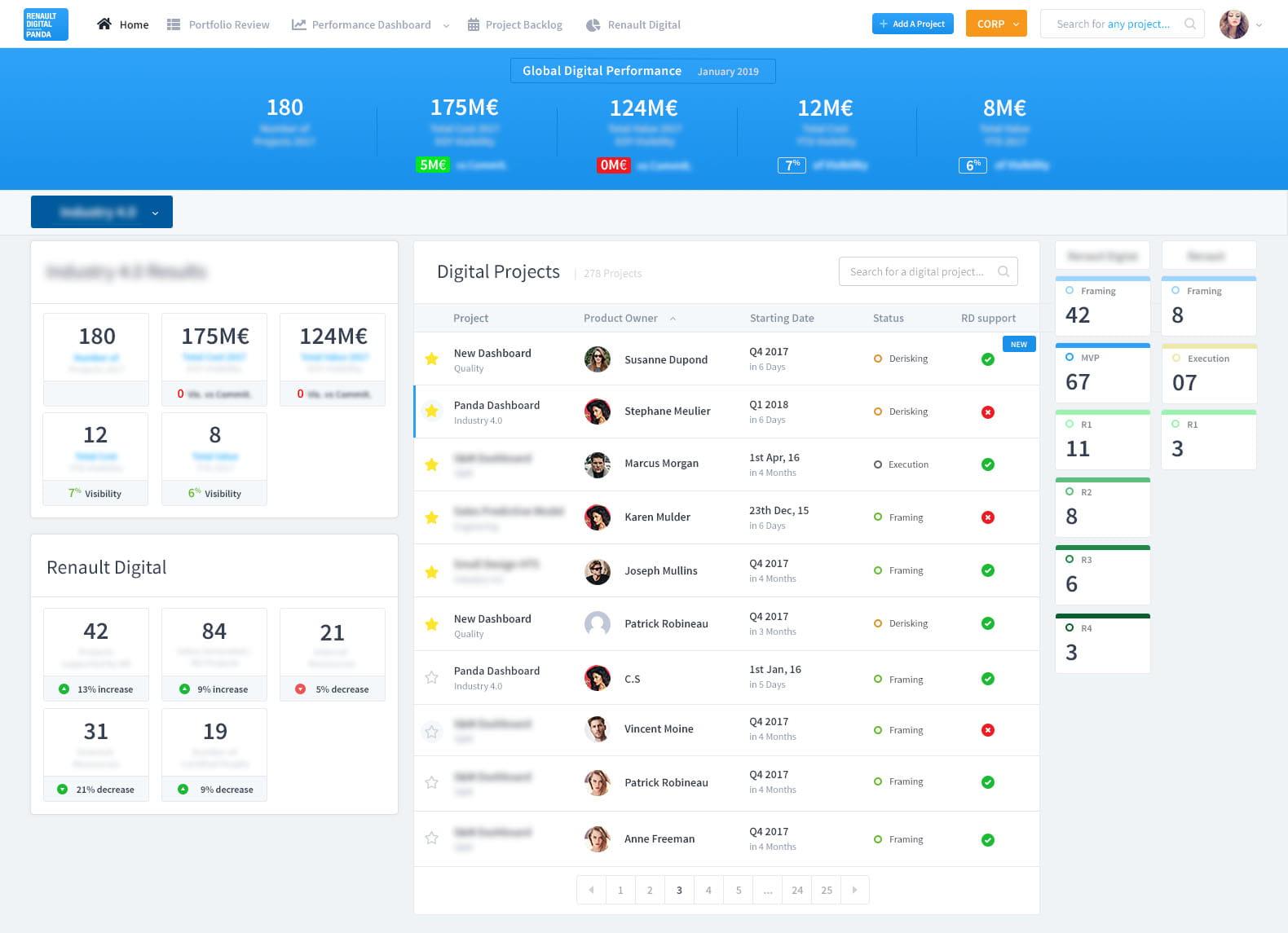 Panda-Dashboard-UX-design-final-homepage