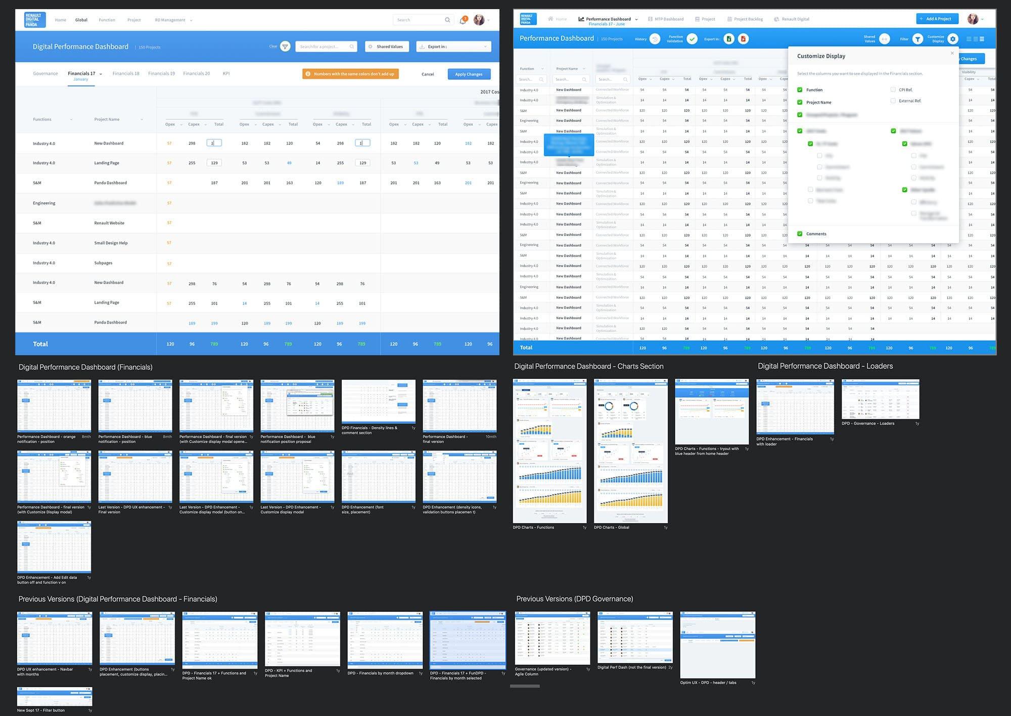 Panda-dashboard-final-designs-DPD