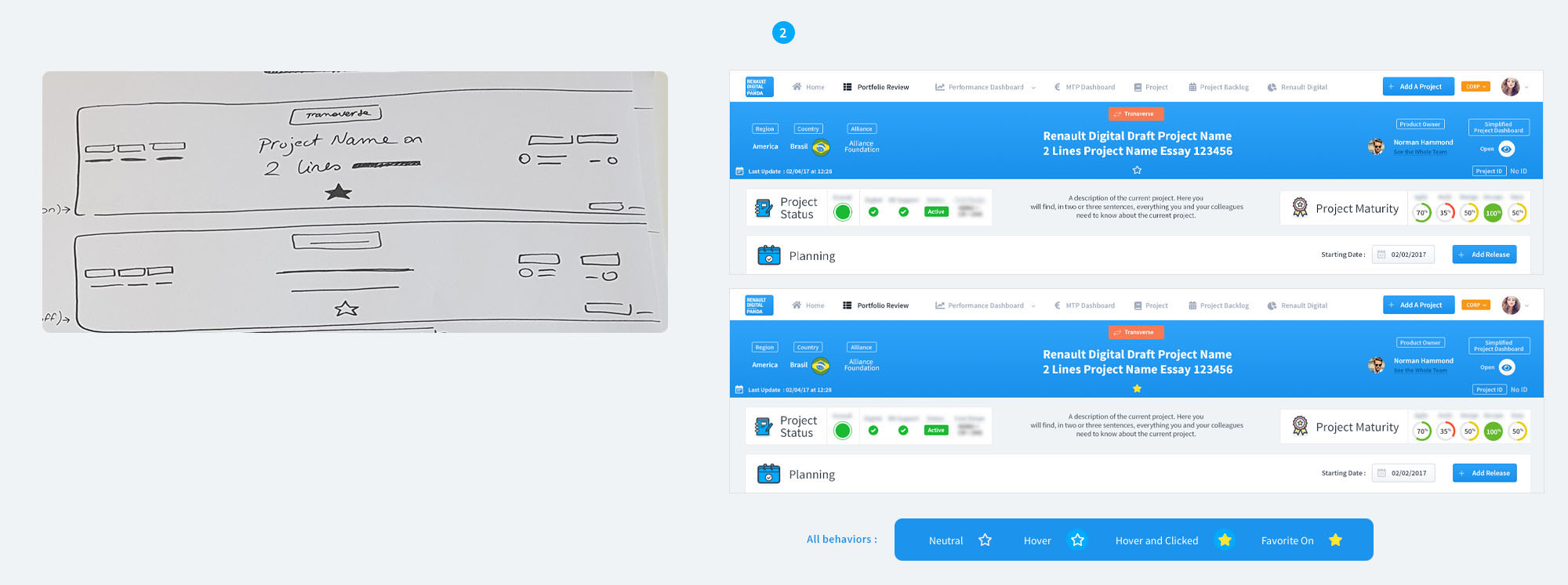 Project-Dashboard-UX-wireframes-UI-mockup-blurred