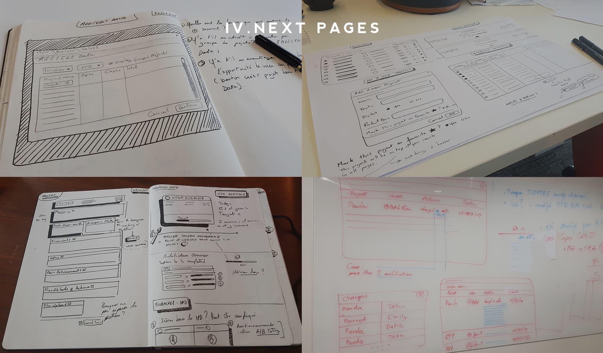Step-IV-next-UX-pages-renault-digital