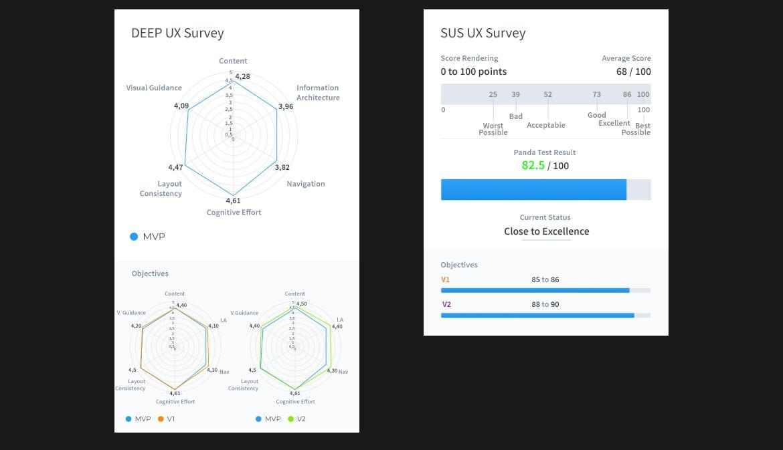 UX-tests-DEEP-and-SUS-renault-digital