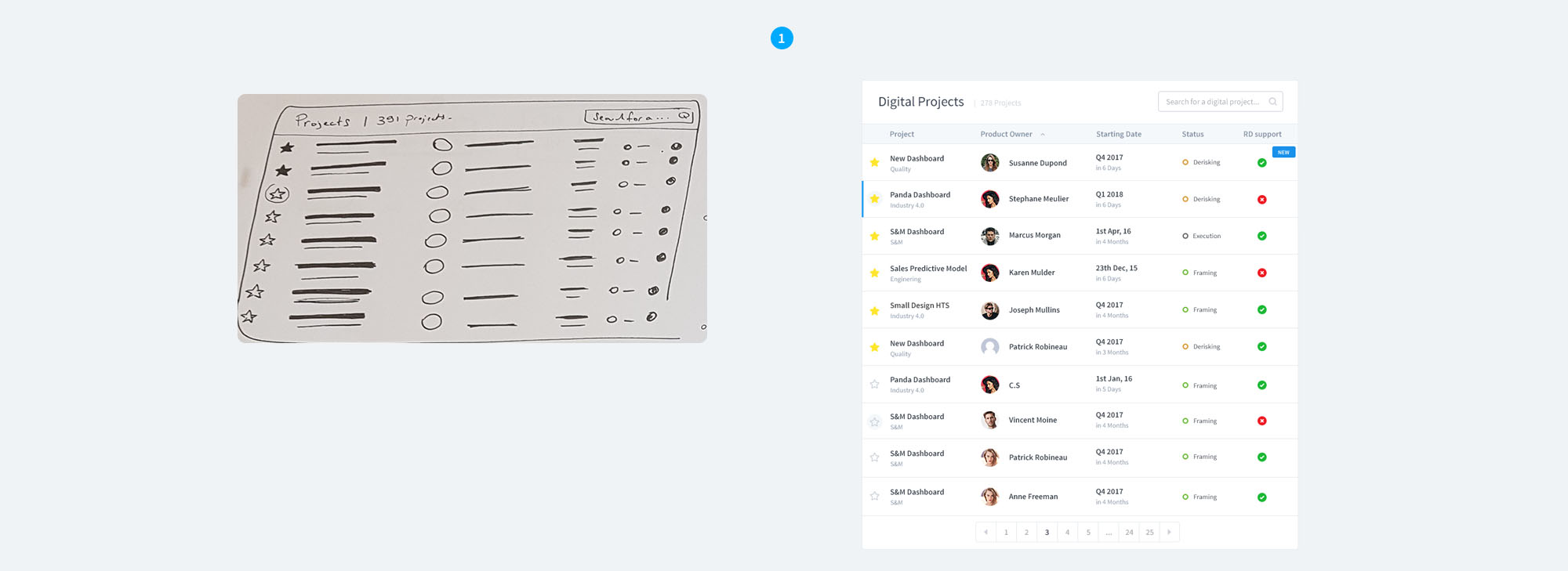 digital-projects-ux-drafts-ui-wireframes