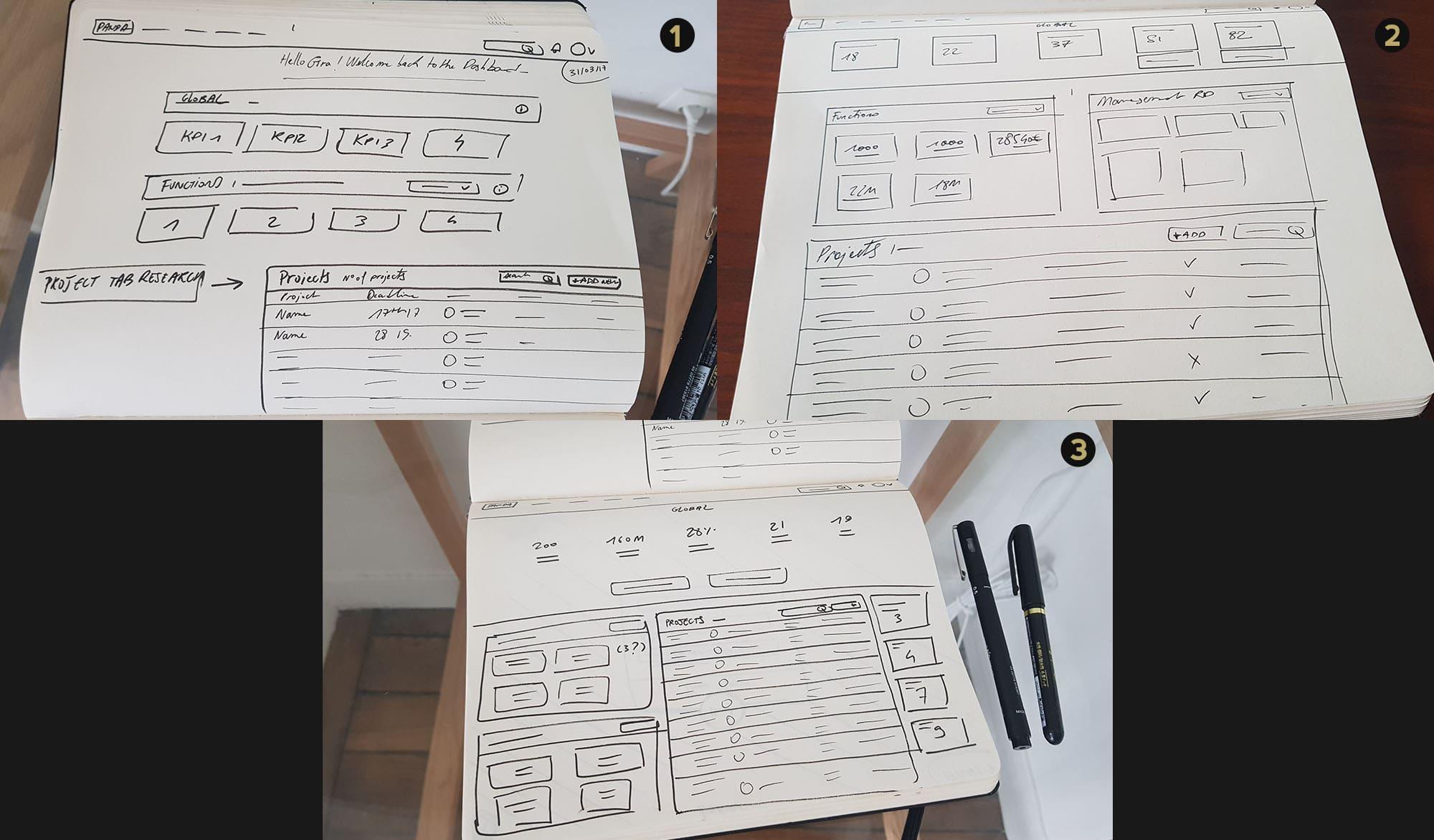 ux-design-wireframes-homepage-panda-dashboard-renault-digital