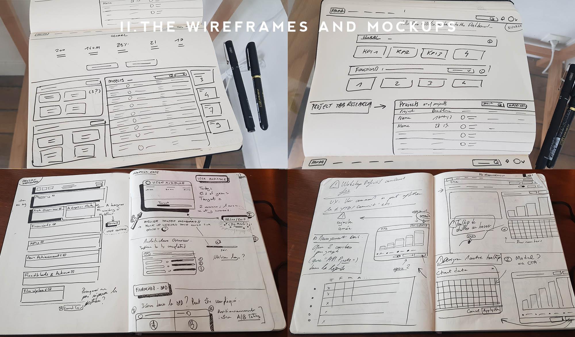 wireframes-and-mockups-renault-digital